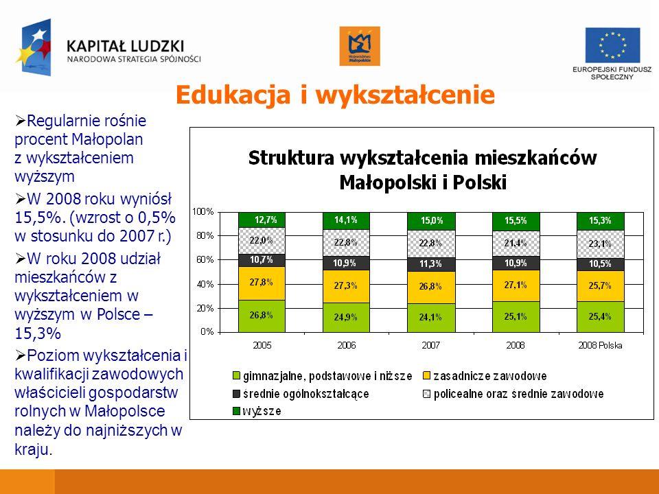 Edukacja i wykształcenie