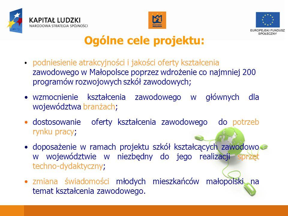 Ogólne cele projektu: