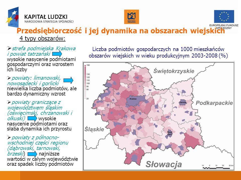 Przedsiębiorczość i jej dynamika na obszarach wiejskich