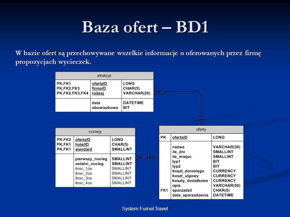 Baza ofert – BD1 W bazie ofert są przechowywane wszelkie informacje o oferowanych przez firmę propozycjach wycieczek.