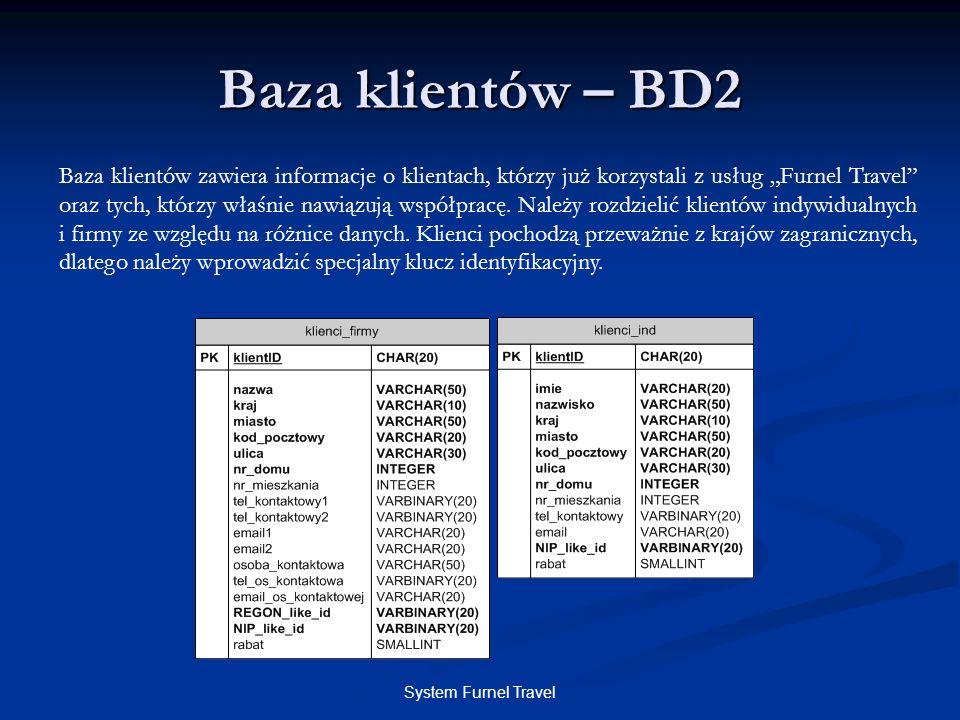 Baza klientów – BD2