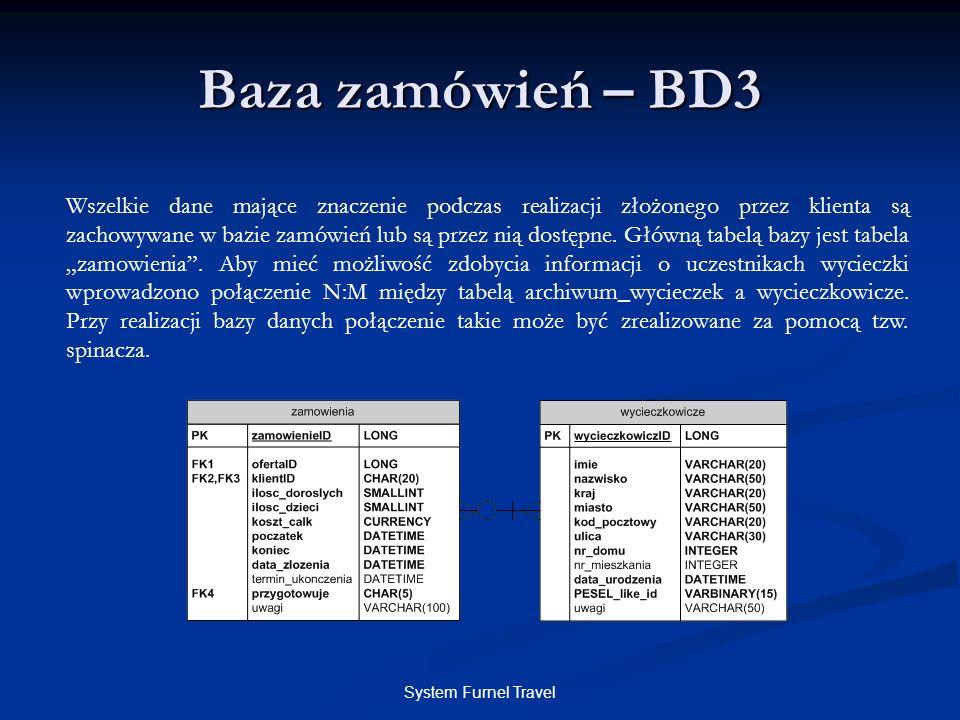Baza zamówień – BD3