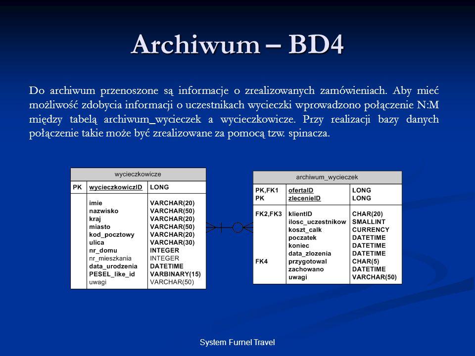 Archiwum – BD4