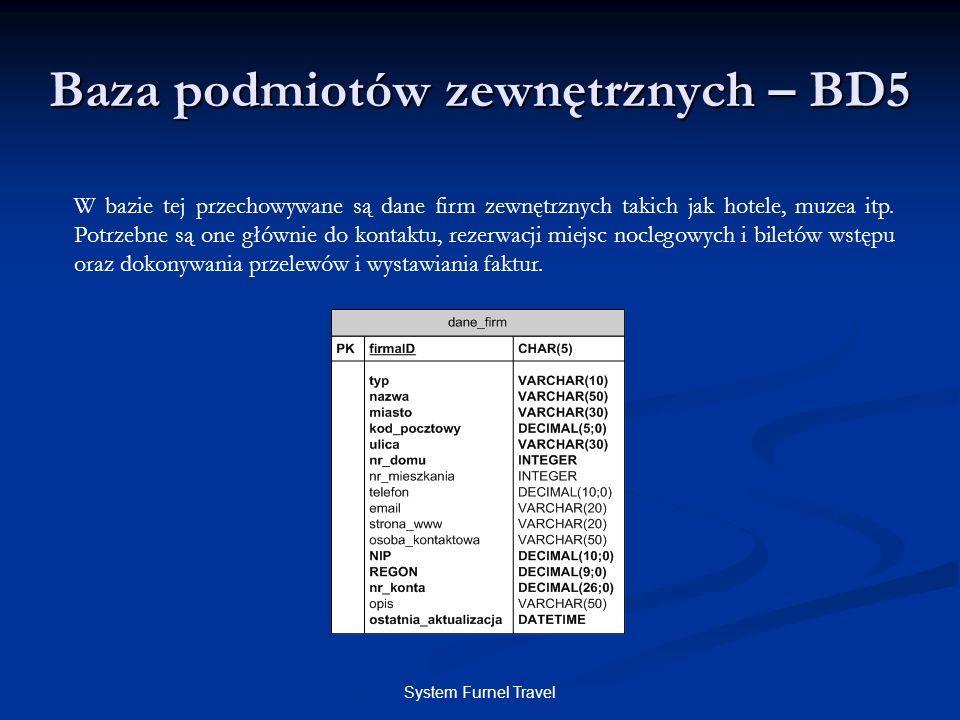 Baza podmiotów zewnętrznych – BD5