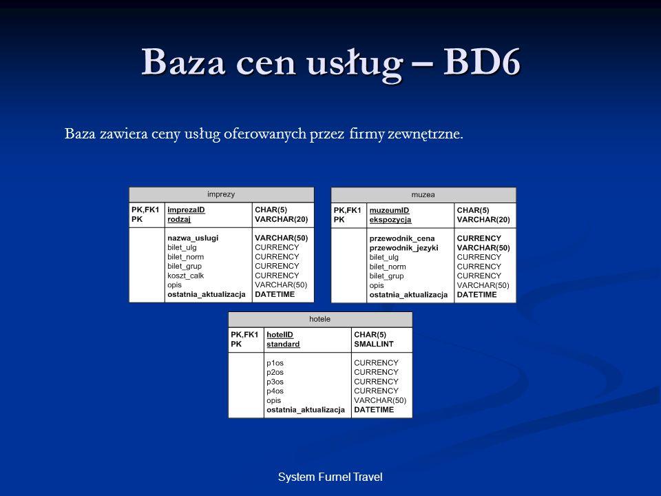 Baza cen usług – BD6 Baza zawiera ceny usług oferowanych przez firmy zewnętrzne.