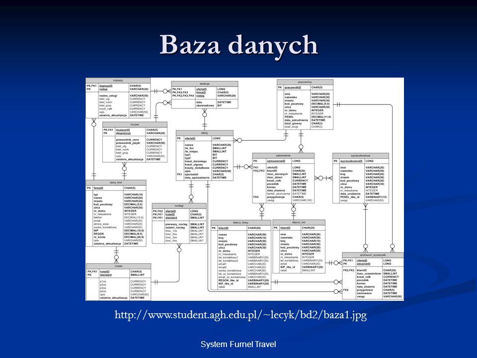 Baza danych http://www.student.agh.edu.pl/~lecyk/bd2/baza1.jpg