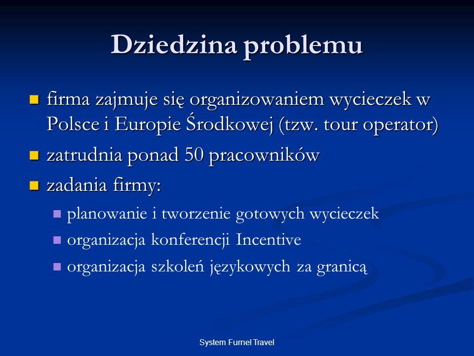 Dziedzina problemu firma zajmuje się organizowaniem wycieczek w Polsce i Europie Środkowej (tzw. tour operator)
