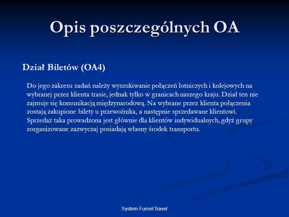Opis poszczególnych OA