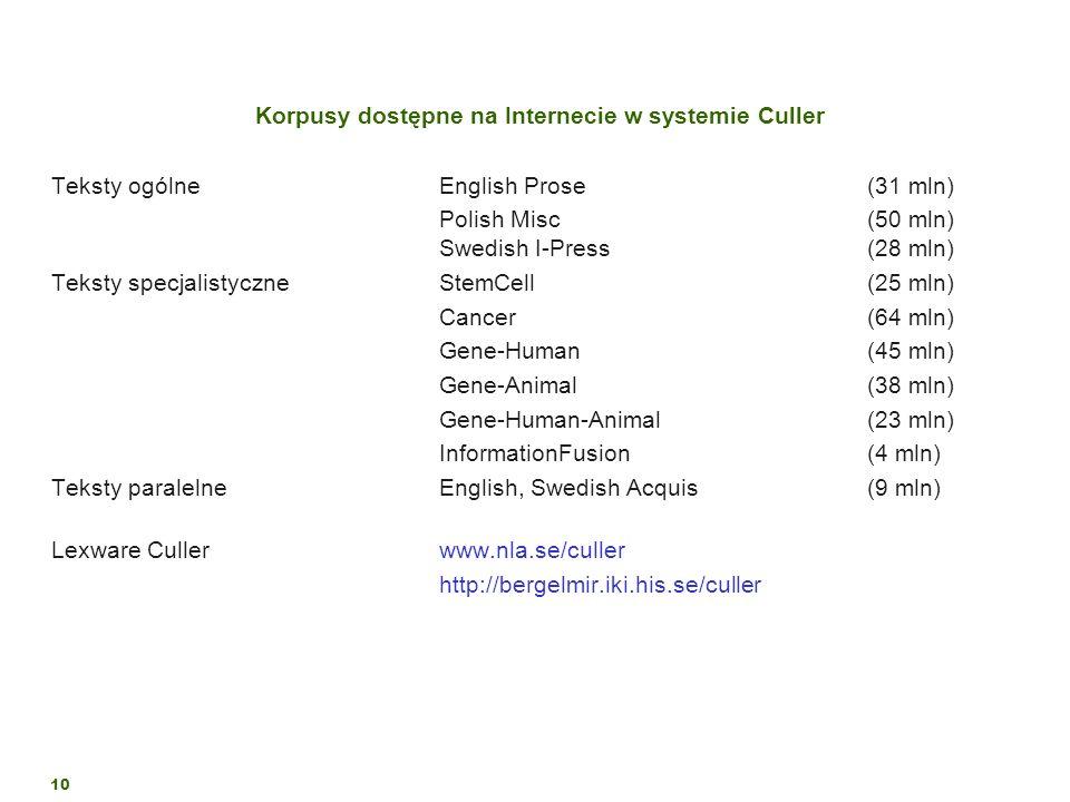 Korpusy dostępne na Internecie w systemie Culler