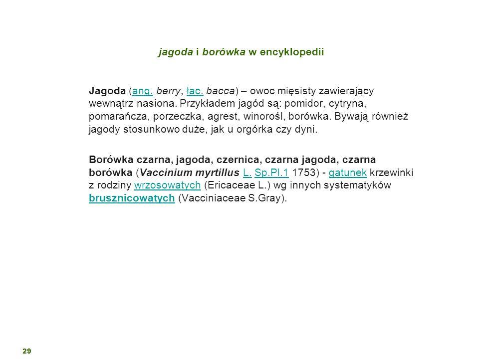 jagoda i borówka w encyklopedii
