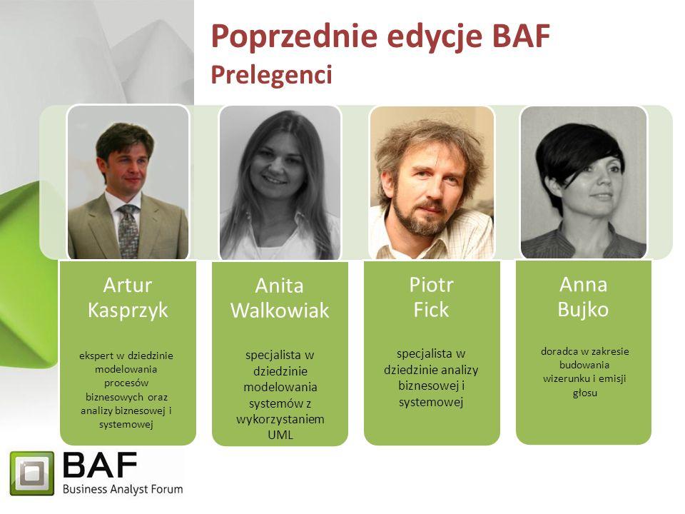 Poprzednie edycje BAF Prelegenci