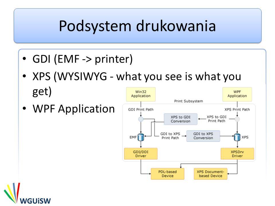 Podsystem drukowania GDI (EMF -> printer)