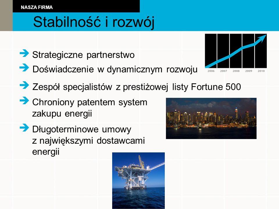 Stabilność i rozwój Strategiczne partnerstwo