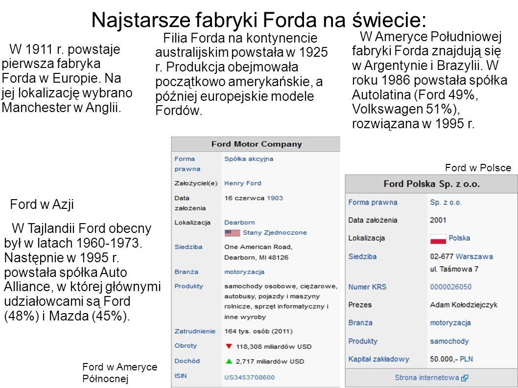 Najstarsze fabryki Forda na świecie: