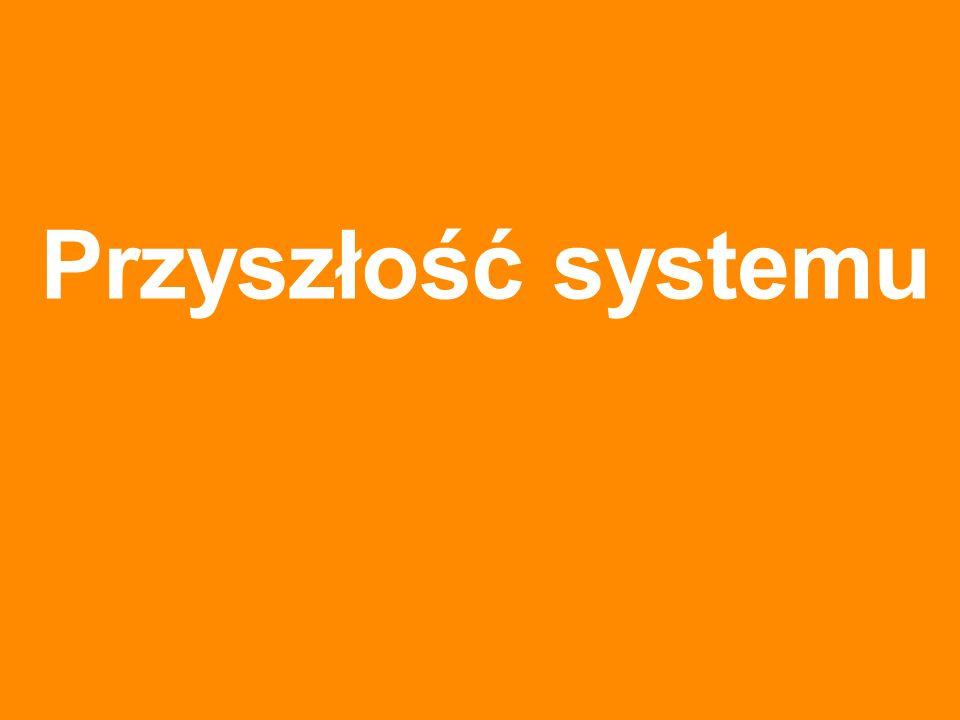 Przyszłość systemu