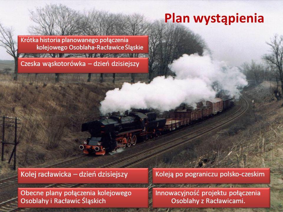 Plan wystąpienia Kolej racławicka – dzień dzisiejszy