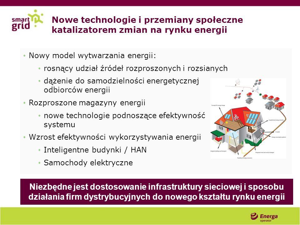 Nowe technologie i przemiany społeczne katalizatorem zmian na rynku energii