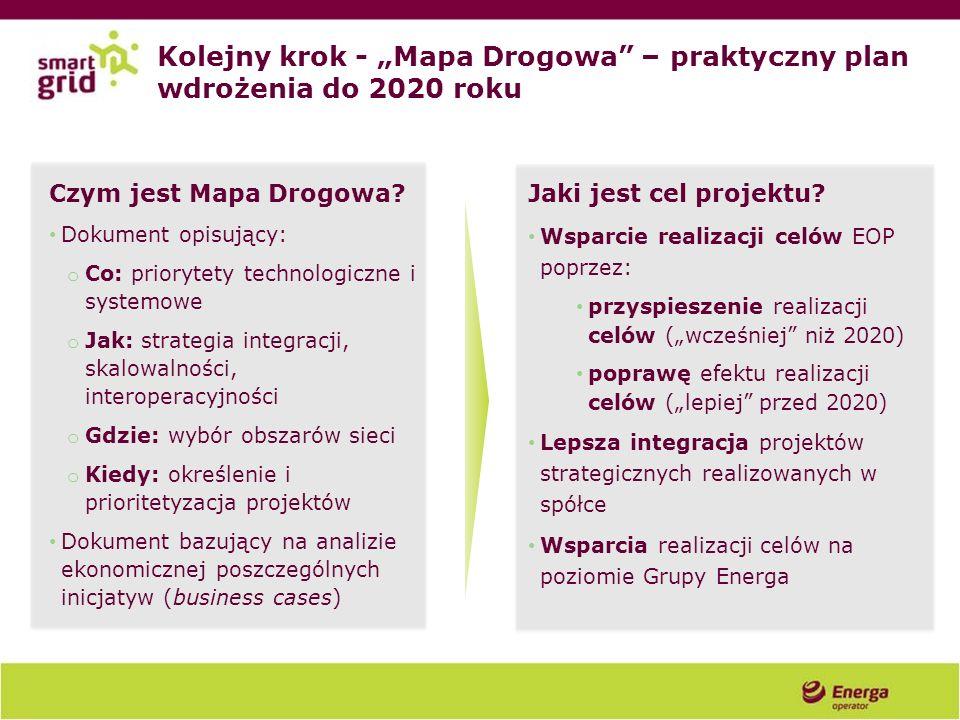 """Kolejny krok - """"Mapa Drogowa – praktyczny plan wdrożenia do 2020 roku"""