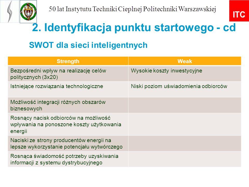 SWOT dla sieci inteligentnych
