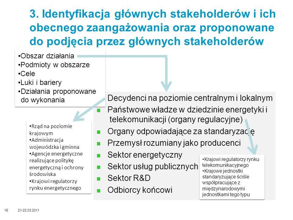 3. Identyfikacja głównych stakeholderów i ich obecnego zaangażowania oraz proponowane do podjęcia przez głównych stakeholderów