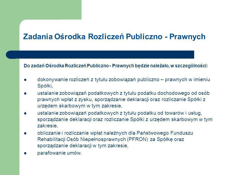 Zadania Ośrodka Rozliczeń Publiczno - Prawnych