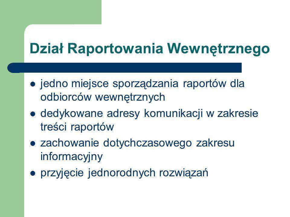 Dział Raportowania Wewnętrznego