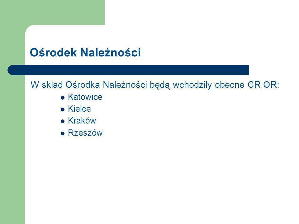 Ośrodek Należności W skład Ośrodka Należności będą wchodziły obecne CR OR: Katowice. Kielce. Kraków.