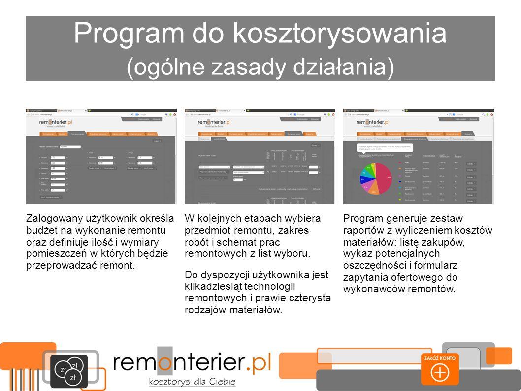 Program do kosztorysowania (ogólne zasady działania)