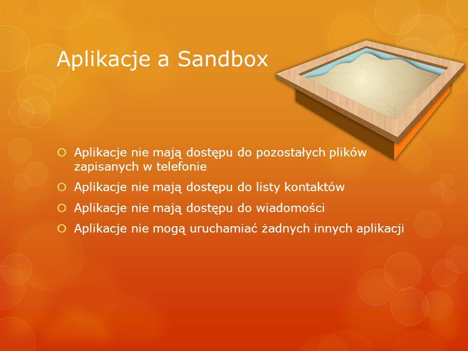 Aplikacje a Sandbox Aplikacje nie mają dostępu do pozostałych plików zapisanych w telefonie. Aplikacje nie mają dostępu do listy kontaktów.