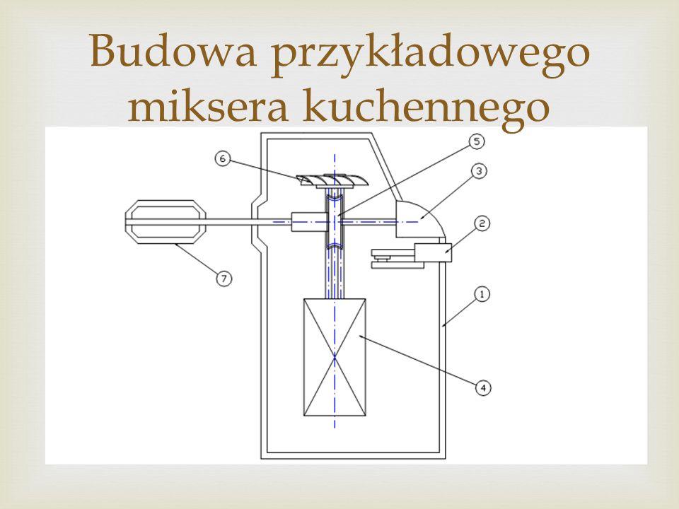 Budowa przykładowego miksera kuchennego