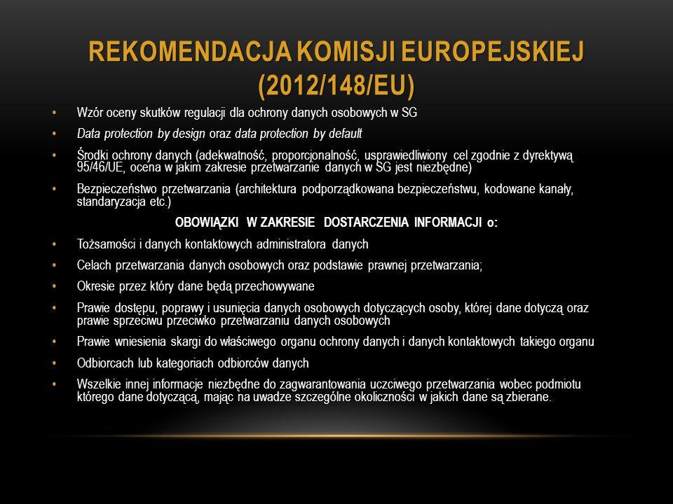 RekomendacjA Komisji Europejskiej (2012/148/eu)