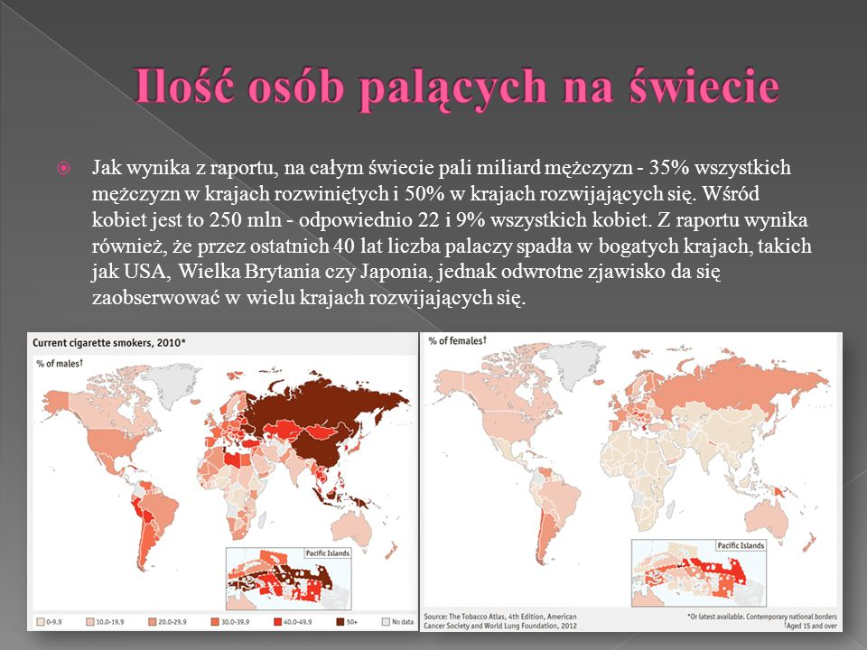 Ilość osób palących na świecie