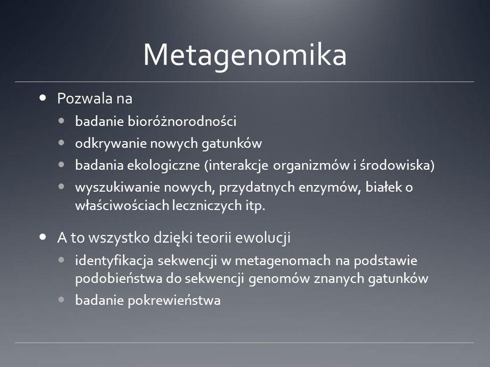 Metagenomika Pozwala na A to wszystko dzięki teorii ewolucji