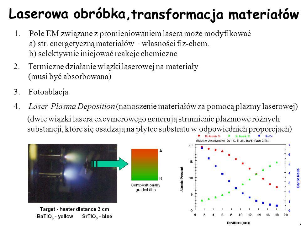transformacja materiałów Laserowa obróbka,