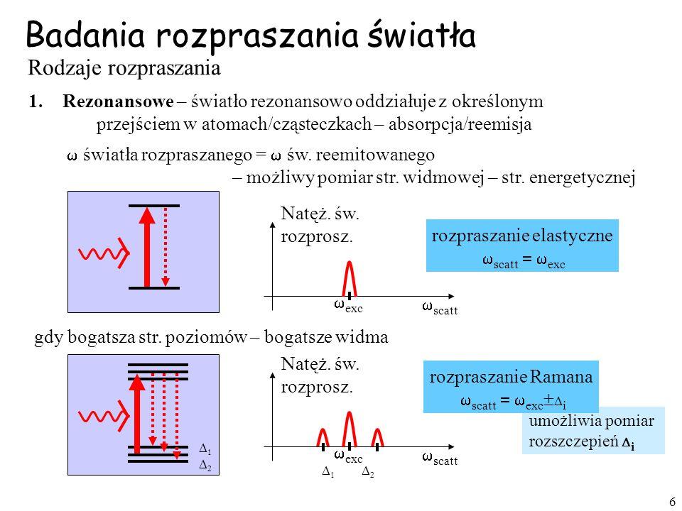 Badania rozpraszania światła