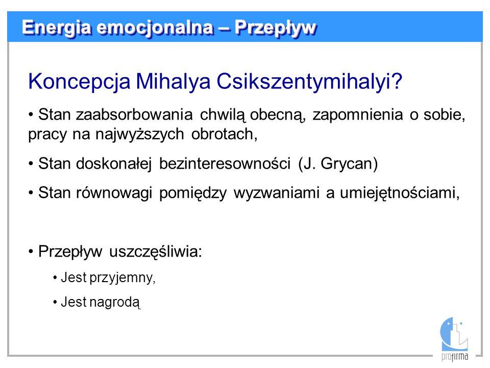 Koncepcja Mihalya Csikszentymihalyi