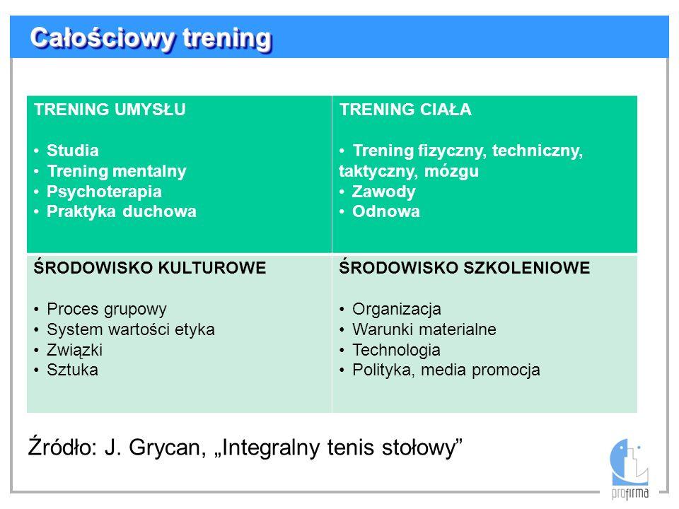 """Całościowy trening Źródło: J. Grycan, """"Integralny tenis stołowy"""