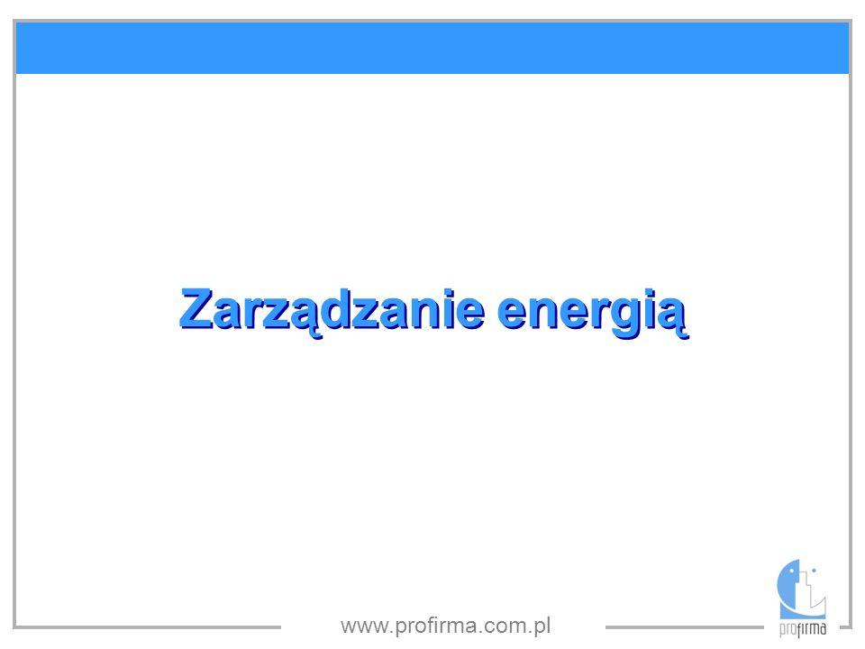Zarządzanie energią www.profirma.com.pl