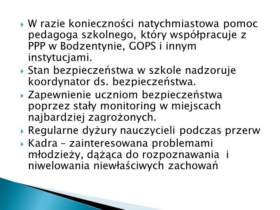 W razie konieczności natychmiastowa pomoc pedagoga szkolnego, który współpracuje z PPP w Bodzentynie, GOPS i innym instytucjami.