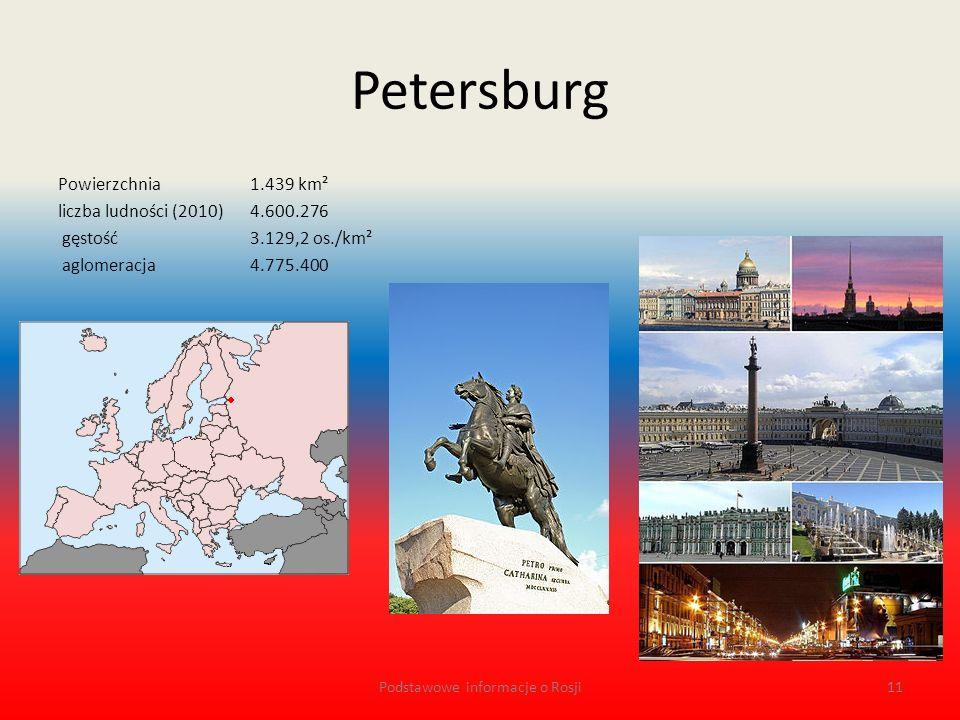 Podstawowe informacje o Rosji