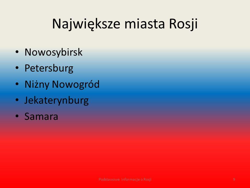 Największe miasta Rosji