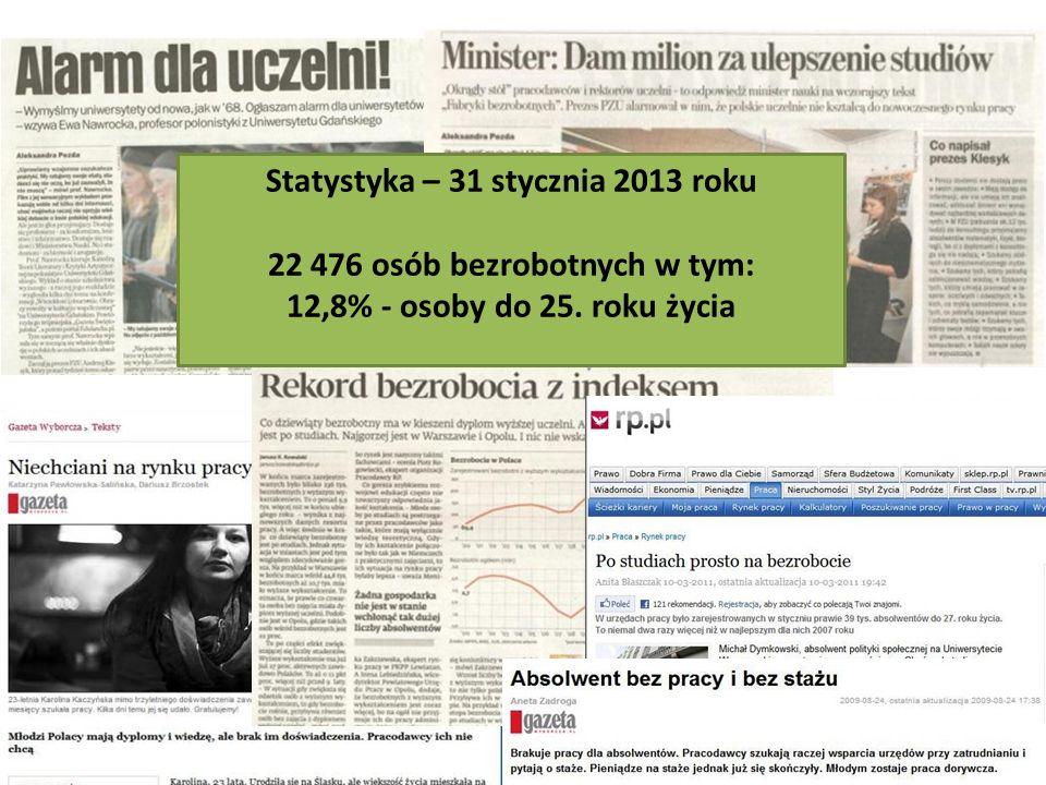 Statystyka – 31 stycznia 2013 roku 22 476 osób bezrobotnych w tym: