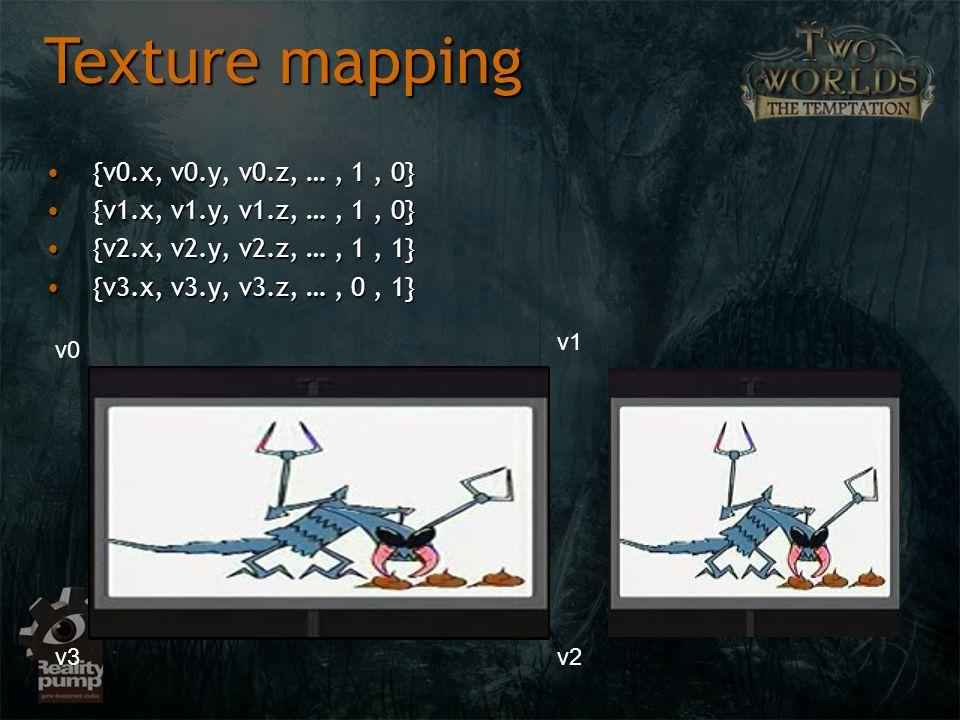 Texture mapping {v0.x, v0.y, v0.z, … , 1 , 0}