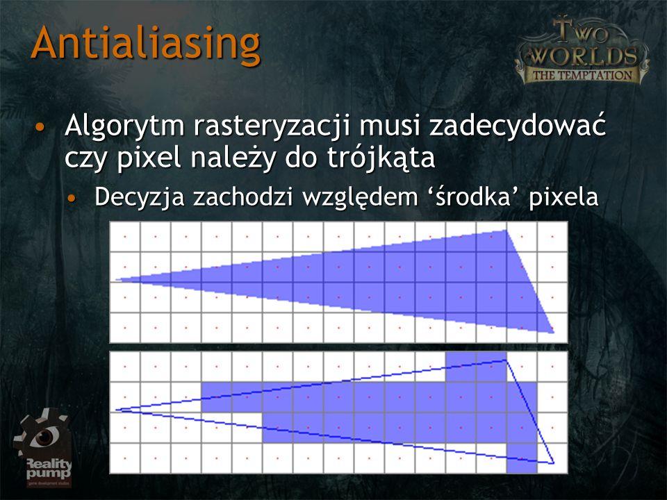 Antialiasing Algorytm rasteryzacji musi zadecydować czy pixel należy do trójkąta.