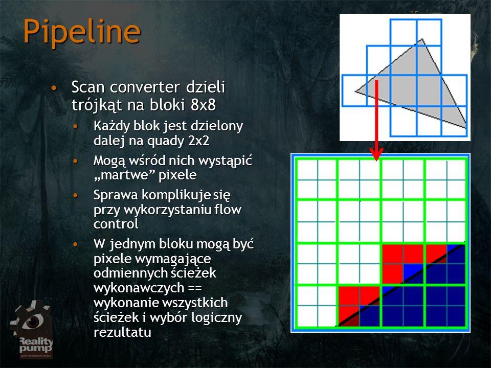 Pipeline Scan converter dzieli trójkąt na bloki 8x8