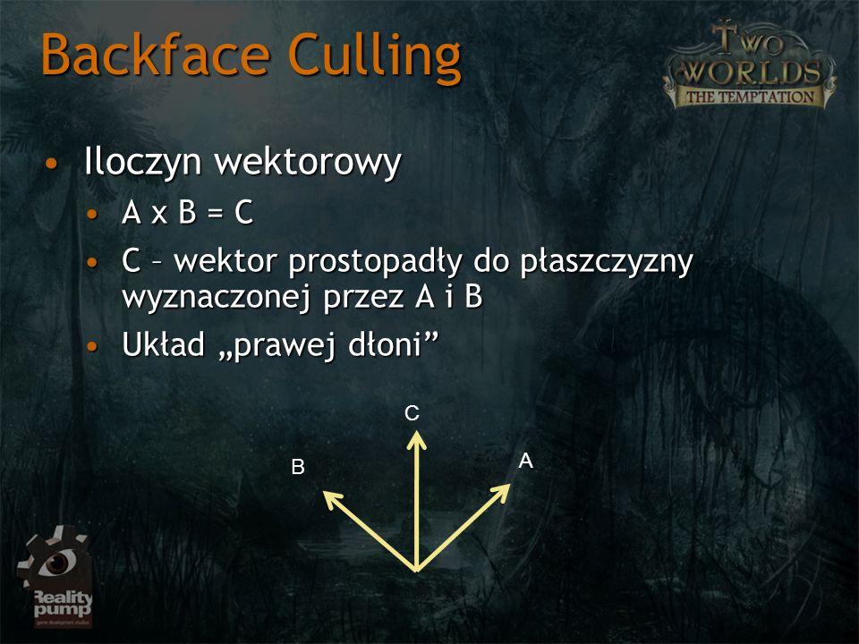 Backface Culling Iloczyn wektorowy A x B = C