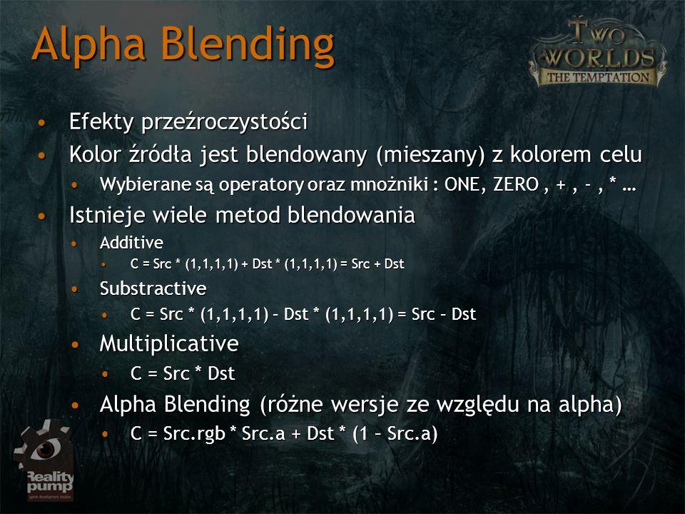 Alpha Blending Efekty przeźroczystości