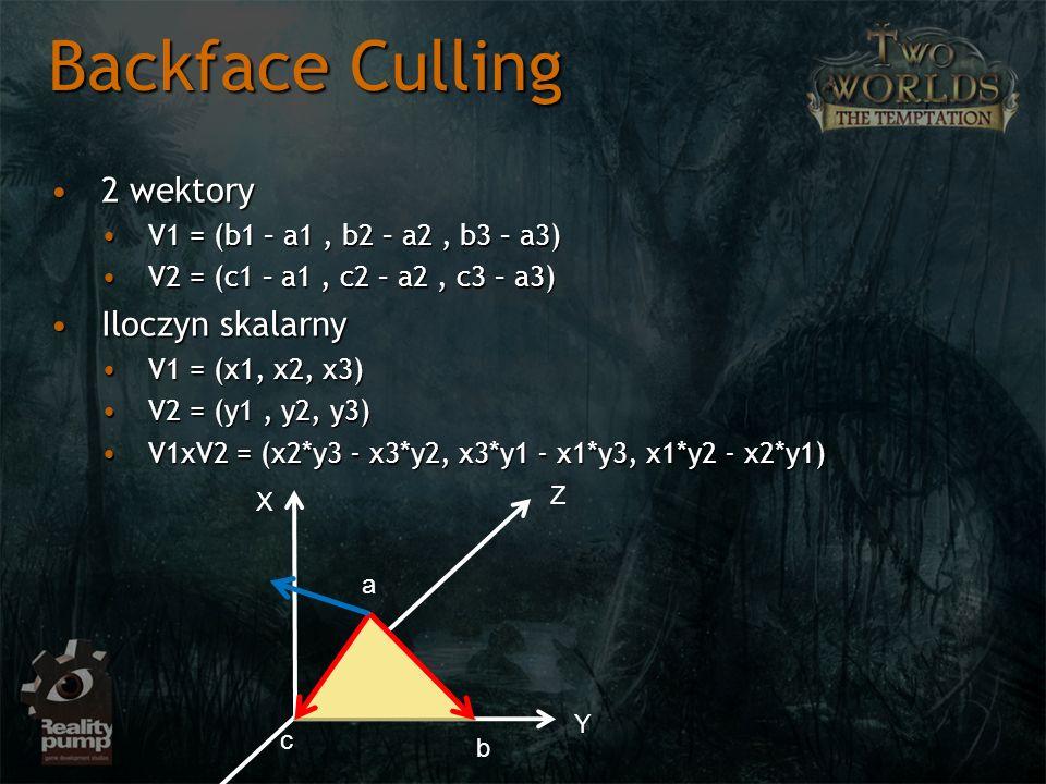 Backface Culling 2 wektory Iloczyn skalarny