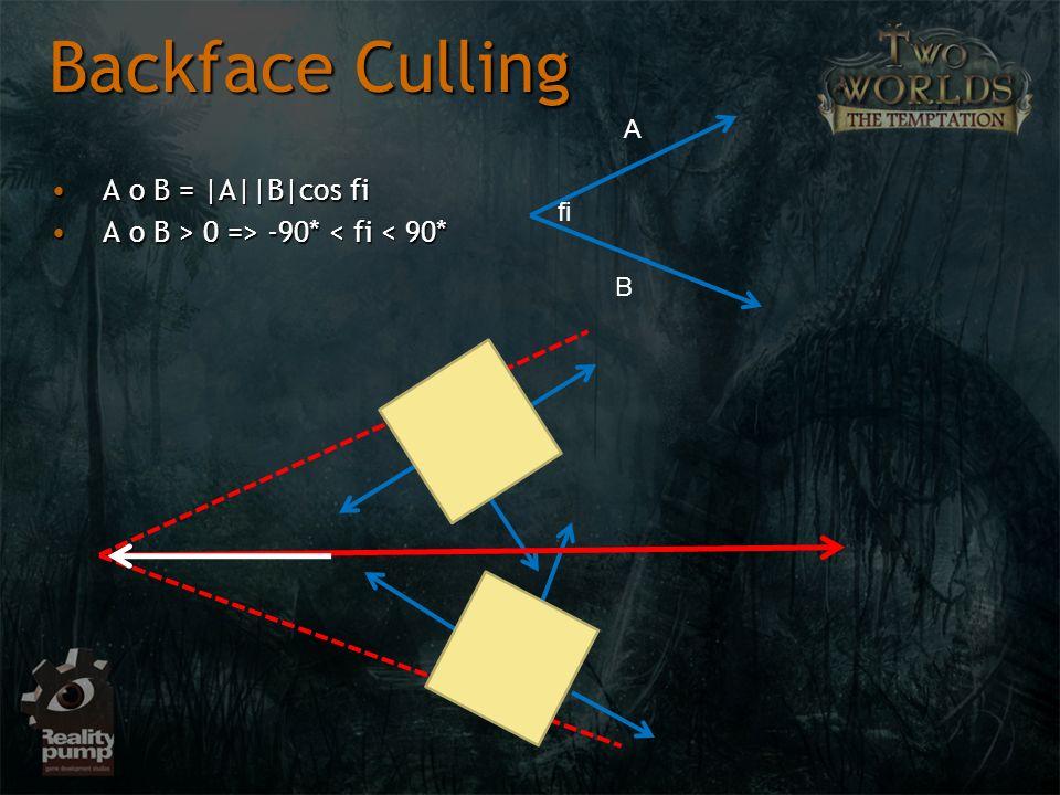 Backface Culling A o B = |A||B|cos fi