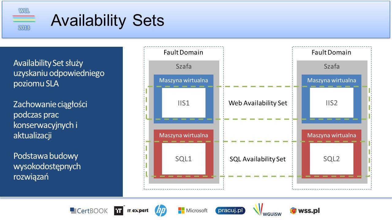 Availability Sets Fault Domain. Fault Domain. Availability Set służy uzyskaniu odpowiedniego poziomu SLA.